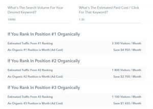 paid ads vs organic ranking